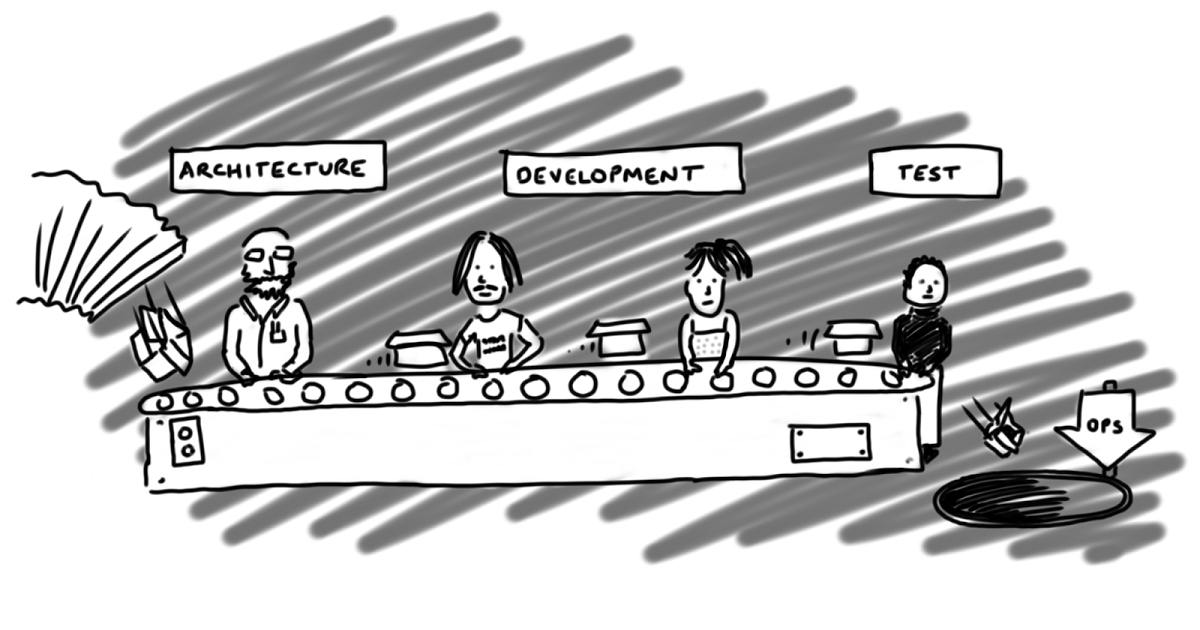 Conveyor Belt Agile - MrAndyButcher