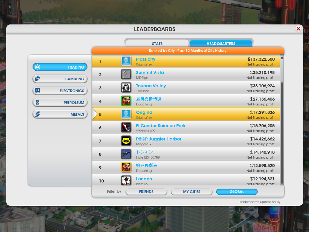 Sim City leaderboard for trading